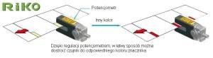 Czujnik-optyczny-SU07-P-firmy-RIKO-aplikacja2