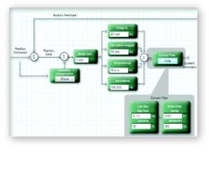 Oprogramowanie narzędziowe Servo Studio